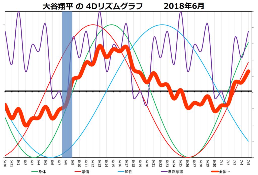 f:id:ouka-miraigaku:20180618153359p:plain