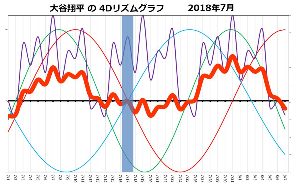 f:id:ouka-miraigaku:20180618154759p:plain