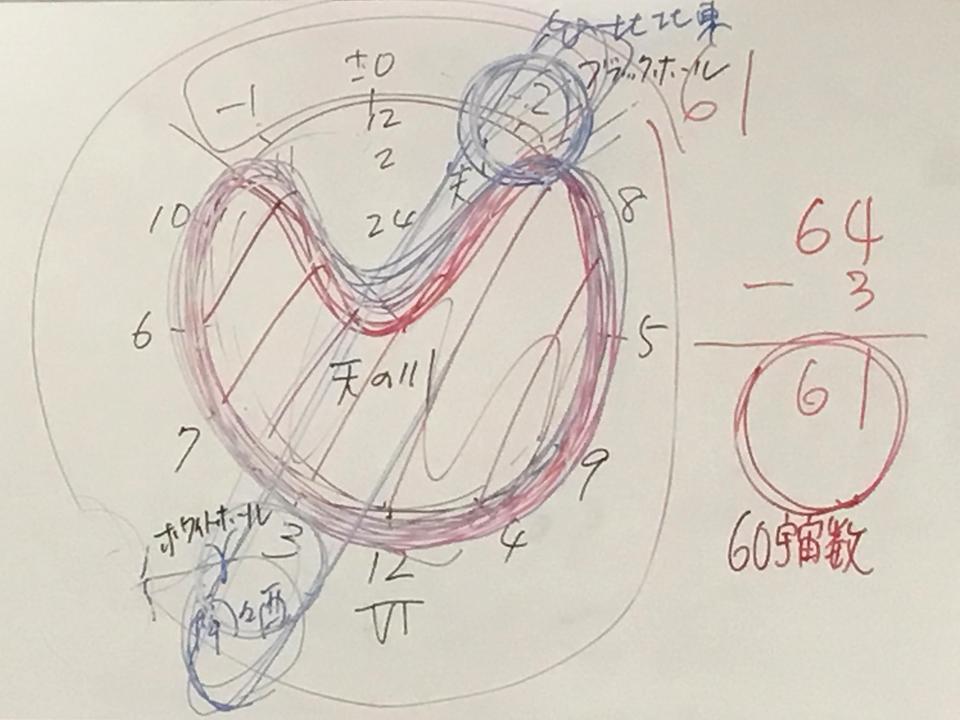 f:id:ouka-miraigaku:20200130200042p:plain
