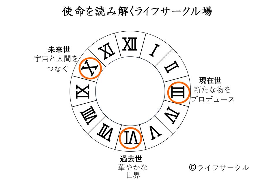 f:id:ouka-miraigaku:20200130205314p:plain