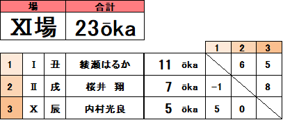 f:id:ouka-miraigaku:20200203211527p:plain