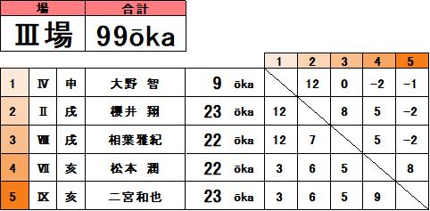 f:id:ouka-miraigaku:20200203213829p:plain