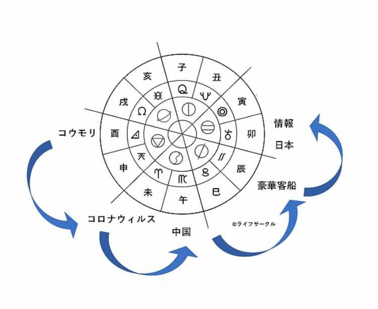 f:id:ouka-miraigaku:20200225080420j:plain