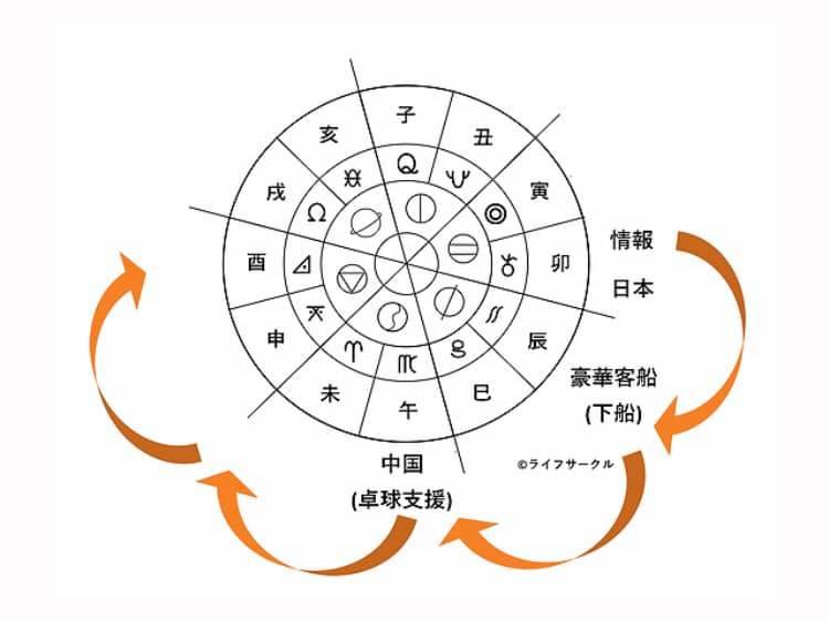 f:id:ouka-miraigaku:20200225080818j:plain