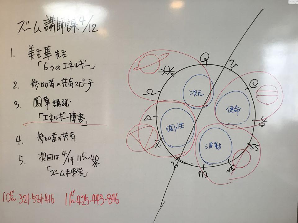f:id:ouka-miraigaku:20200412202814j:plain