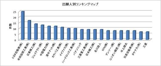f:id:oukajinsugawa:20131201180503j:plain