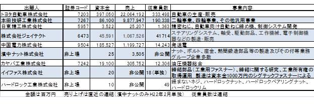 f:id:oukajinsugawa:20131204074132j:plain