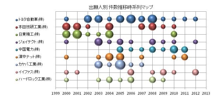 f:id:oukajinsugawa:20131205065347j:plain