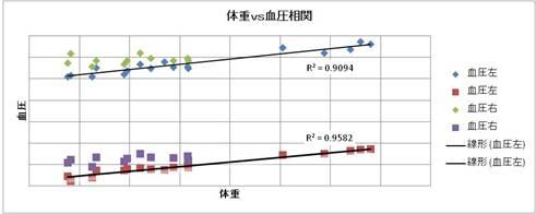 f:id:oukajinsugawa:20131205175650j:plain