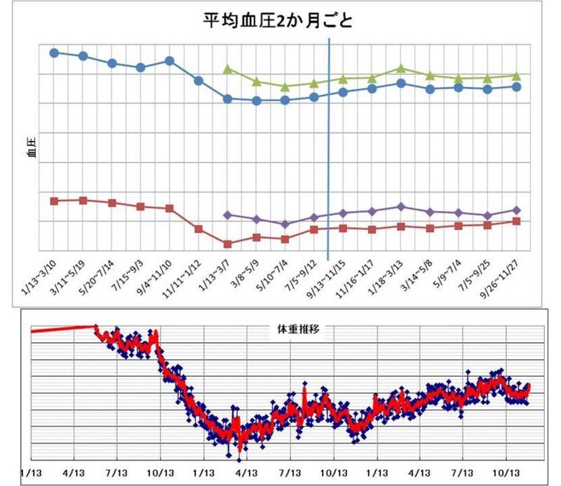 f:id:oukajinsugawa:20131205180407j:plain