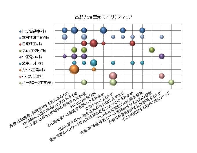 f:id:oukajinsugawa:20131207124533j:plain