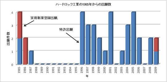 f:id:oukajinsugawa:20131209060019j:plain