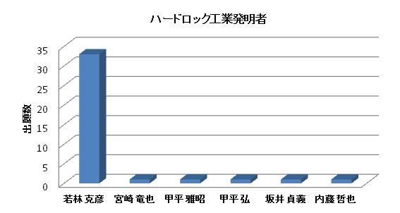 f:id:oukajinsugawa:20131210063632j:plain