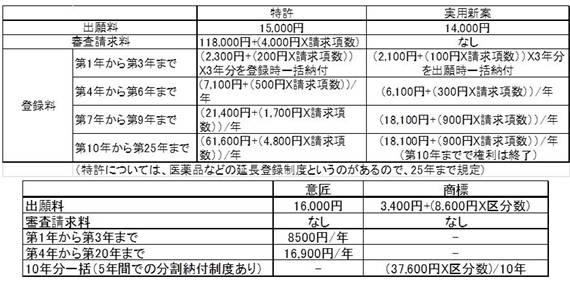 f:id:oukajinsugawa:20131211085550j:plain