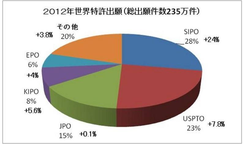 f:id:oukajinsugawa:20131211165215j:plain
