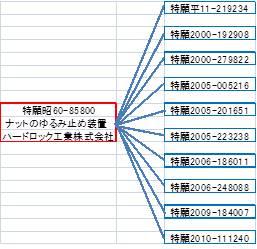 f:id:oukajinsugawa:20131213092608j:plain