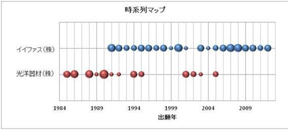 f:id:oukajinsugawa:20131216085907j:plain