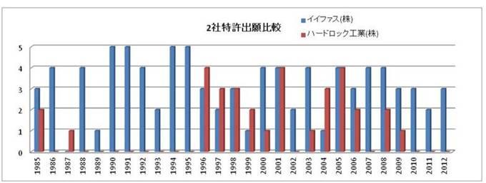 f:id:oukajinsugawa:20131216090432j:plain