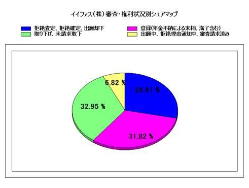f:id:oukajinsugawa:20131216121921j:plain