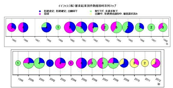 f:id:oukajinsugawa:20131216122200j:plain