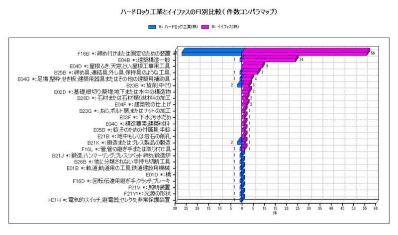 f:id:oukajinsugawa:20131216122550j:plain