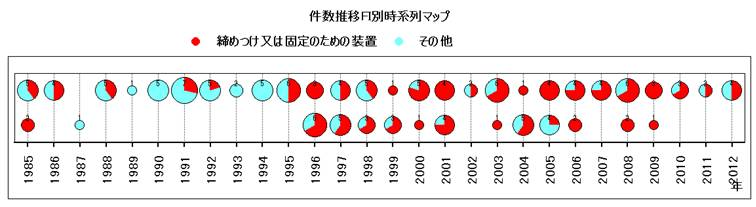 f:id:oukajinsugawa:20131217080304j:plain
