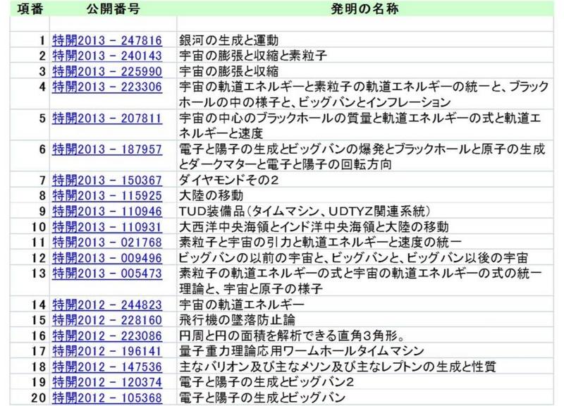 f:id:oukajinsugawa:20131217091009j:plain