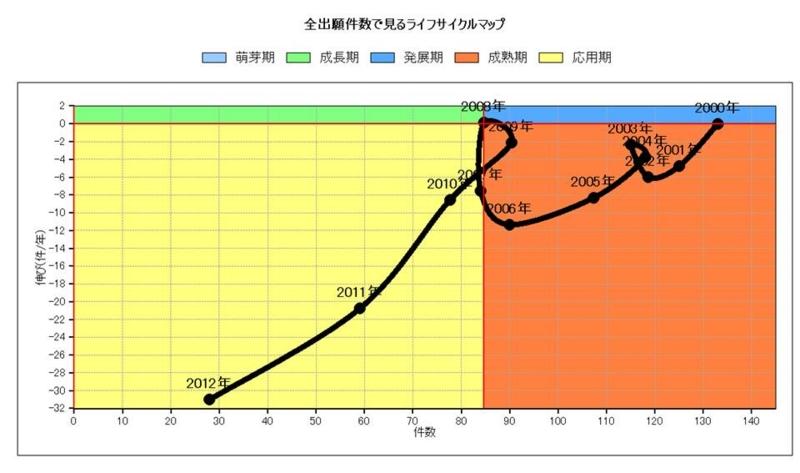 f:id:oukajinsugawa:20131218120359j:plain