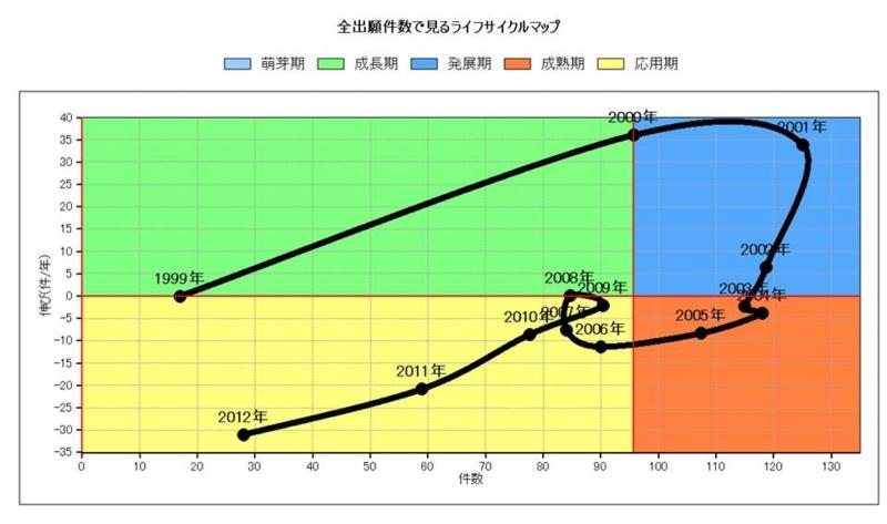 f:id:oukajinsugawa:20131218120629j:plain