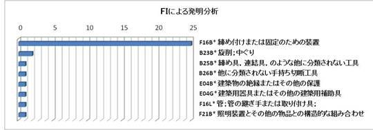 f:id:oukajinsugawa:20131218122139j:plain