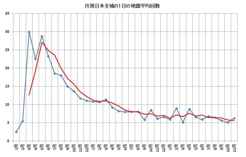 f:id:oukajinsugawa:20131225160648j:plain