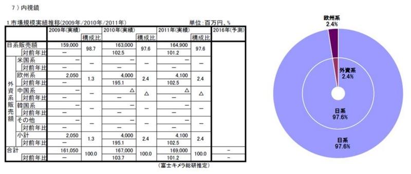 f:id:oukajinsugawa:20131229095008j:plain