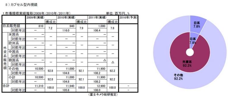 f:id:oukajinsugawa:20131229095333j:plain