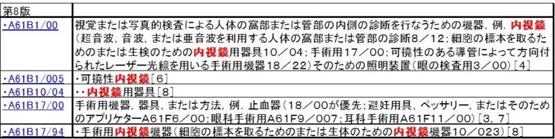 f:id:oukajinsugawa:20131229101813j:plain