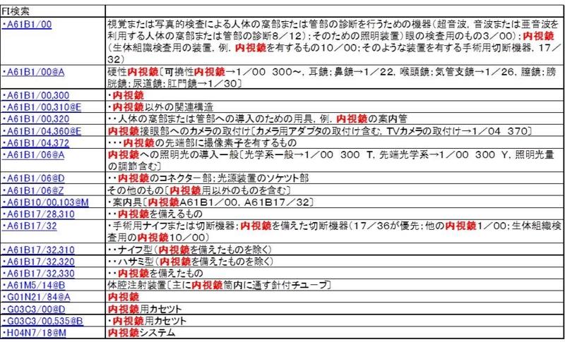 f:id:oukajinsugawa:20131229102449j:plain