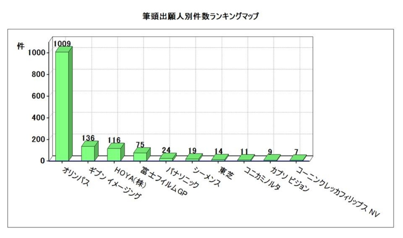 f:id:oukajinsugawa:20131229104221j:plain