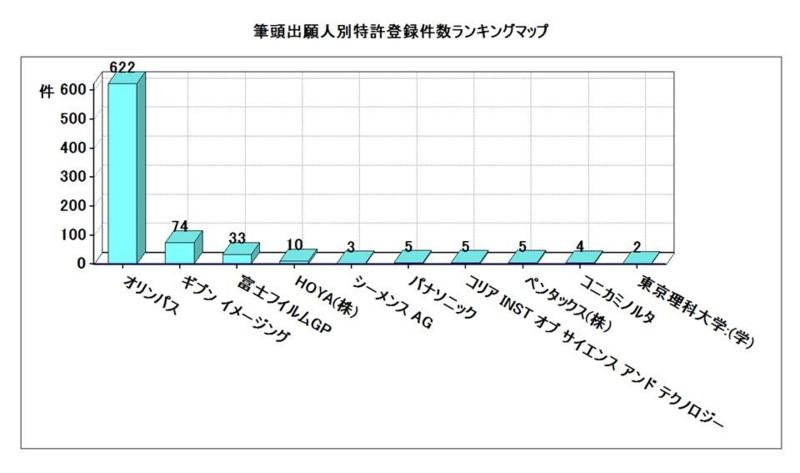 f:id:oukajinsugawa:20131229104414j:plain