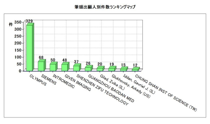f:id:oukajinsugawa:20131229105617j:plain