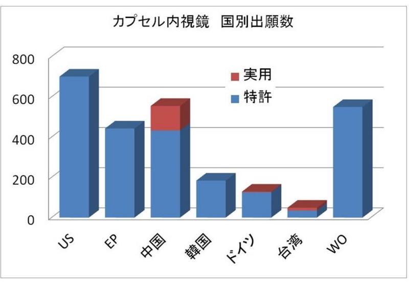f:id:oukajinsugawa:20131229110922j:plain