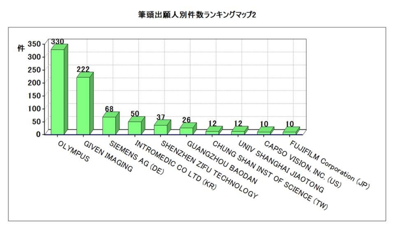 f:id:oukajinsugawa:20131229111203j:plain
