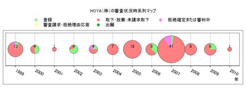 f:id:oukajinsugawa:20140108194711j:plain