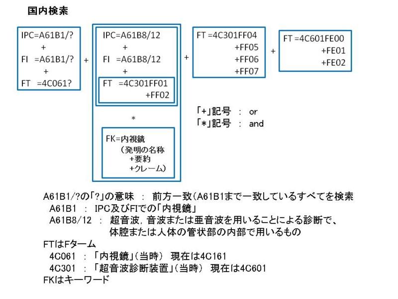 f:id:oukajinsugawa:20140115131805j:plain