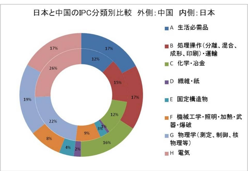 f:id:oukajinsugawa:20140116154235j:plain