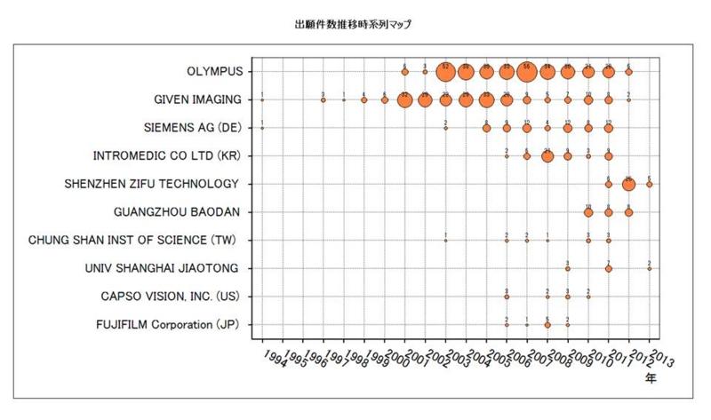 f:id:oukajinsugawa:20140117163139j:plain