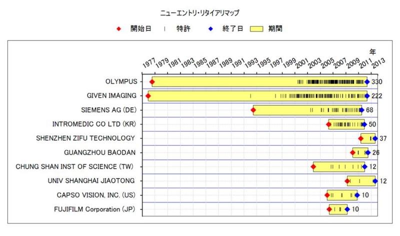 f:id:oukajinsugawa:20140117163248j:plain