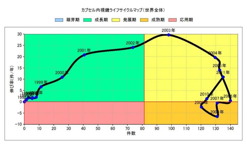 f:id:oukajinsugawa:20140117163756j:plain