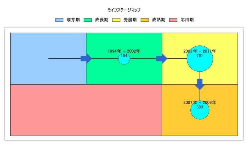 f:id:oukajinsugawa:20140117163831j:plain