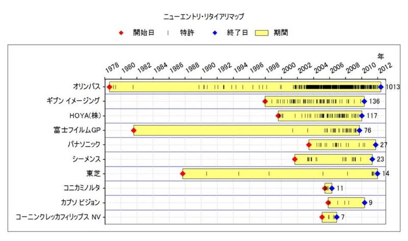 f:id:oukajinsugawa:20140117165007j:plain