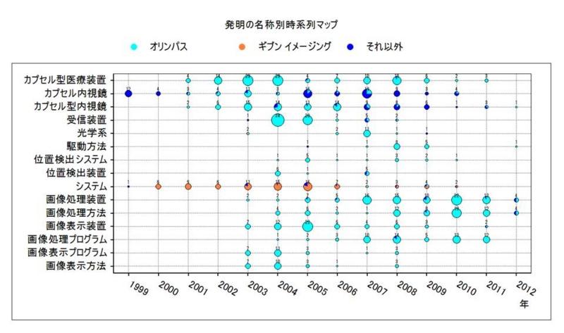 f:id:oukajinsugawa:20140117165635j:plain