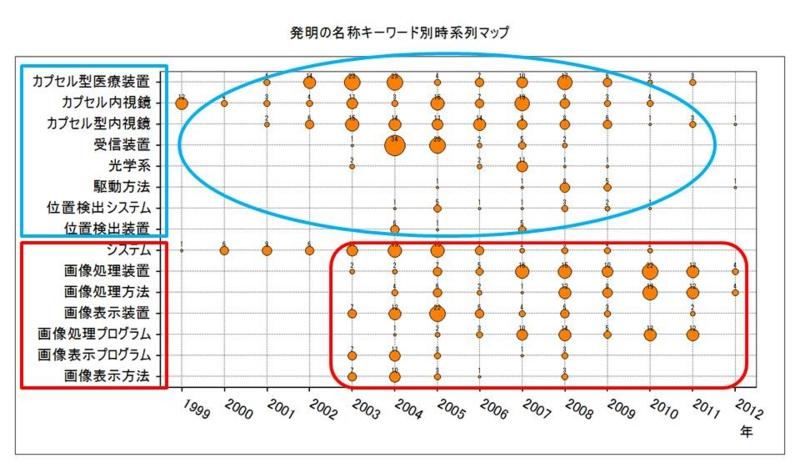 f:id:oukajinsugawa:20140117165721j:plain